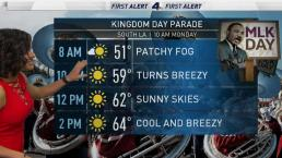 PM Forecast: Clutch Weather for Holiday Weekend