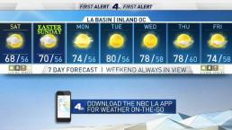 PM Forecast: Cool Temperatures Easter Weekend