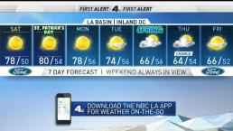 PM Forecast: Temperatures Expected to Hit 80 Degrees