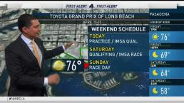 PM Forecast: Toyota Grand Prix Look-Ahead