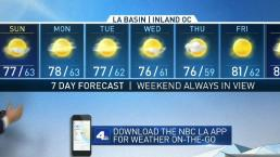 PM Weather - Low Clouds to Start Sunday