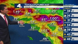 Storm Expected in SoCal Starting Sunday