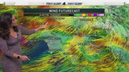 AM Forecast: High Winds and Fire Danger