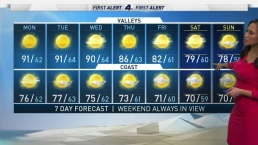 AM Forecast: Hot, Dry Weather