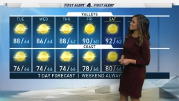 AM Forecast: Slightly Cooler Temperatures