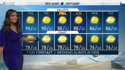 AM Forecast: Pleasant Weather Continues