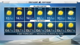 AM Forecast: Fall Begins Tomorrow