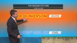 The Science Behind June Gloom in SoCal