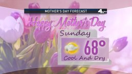 PM Forecast: Mother's Day Look-Ahead