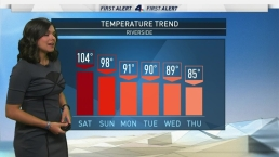 First Alert Forecast: Hot Weekend