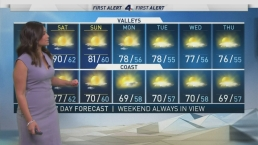 AM Forecast: Hot, Windy