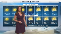 AM Forecast: Red Flag Warning