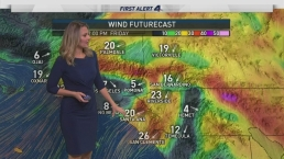 AM Forecast: Upcoming Winds