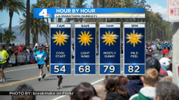 Temps Cool Slightly But Heat Wave Continues