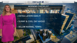 AM Forecast: Sunny and Cool