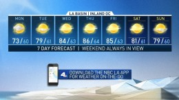 AM Forecast: Cool Morning Temperatures