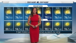 <p>Temperatures are well-below average for this time year, so you can expect to feel comfortable. Let's cross our fingers that the marine layer will allow us to watch the solar eclipse on Monday! Shanna Mendiola has your First Alert Forecast for Wednesday, Aug. 16, 2017.</p>