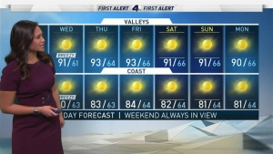 <p>Temperatures are getting hotter despite our transition into the autumn season! The seemingly-summer weather will increase throughout the weekend, making Saturday the hottest day of the week. Shanna Mendiola has your First Alert Forecast for Tuesday, Sept. 26, 2017.</p>