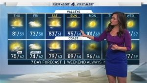 <p>That feeling of fall won't last long as the cooling trend we're experiencing now will end by this weekend. You can expect triple digits by Monday in what is considered unusual for this time of year. Shanna Mendiola has your First Alert Forecast for Thursday, Oct. 19, 2017.&nbsp;</p>