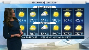 <p>Temperatures will be in the 60s and 50s for most of Los Angeles. Shanna Mendiola has the forecast for Monday Feb. 18, 2019.&nbsp;</p>