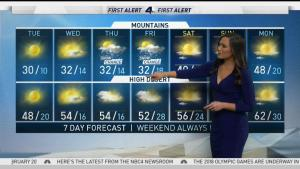 <p>It's going to be a cold start to your morning, Southern California! A freeze warning is in effect for several areas, so don't forget your jacket. Shanna Mendiola has your First Alert Forecast on Tuesday, Feb. 20, 2018.</p>