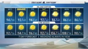 <p>Temperatures climb even higher today. Shanna Mendiola has the forecast for Wednesday June 20, 2018.&nbsp;</p>