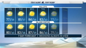 <p>Shanna Mendiola has the forecast for Monday June 17, 2019. </p>