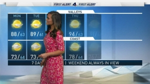 <p>Temperatures will continue to cool through the start of the workweek as a low-pressure trough sneaks in from the Pacific Northwest. Shanna Mendiola has the forecast for Monday Sept. 24, 2018.&nbsp;</p>