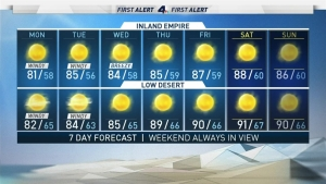 <p>Some of the strongest Santa Ana winds in years are expected to sweep through Southern California Monday with gusts topping out at about 75 mph in mountain areas. Shanna Mendiola has the forecast for Monday Oct. 15, 2018.&nbsp;</p>