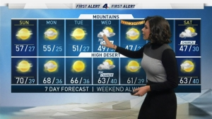 <p>Fall weather is sticking around for a while and there's even a chance for rain in the extended forecast. Belen De Leon has your First Alert forecast for Sunday, Nov. 18, 2018.</p>