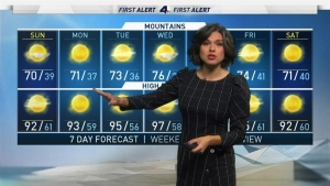 <p>Temperatures will be a few degrees cooler for the first full day of fall. Belen De Leon has your morning forecast for Sunday, Sept. 23, 2018.</p>