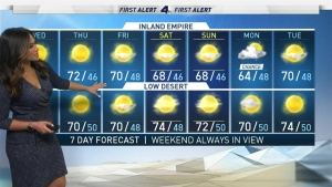 <p>Cool with areas of patchy fog this morning clearing to sunshine and highs in the 60s from the coast and inland today.</p> <p><br /> South Coast Air Quality Management District has issued a Burn Ban through tonight. Fine particulate matter is forecast to be high after fog lifts this morning. Smoke adds to the decline in air quality.</p>