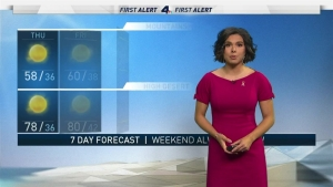 <p>Thursday will be sunny and warm for this time of year. Offshore winds will keep temperatures in the 80s for lower elevations while in the desert highs will be in the 70s. For the mountains, highs will be in the 50s with gusty afternoon winds. <br /> <br /> Santa Ana winds return for the end of the workweek and into the weekend. Fire danger will increase due to gusty winds, low humidity and dry fuels. A fire weather watch will be in effect Friday and Saturday. Northeasterly winds will range from 10 to 20 mph with gusts up to 30 and 40 mph. <br /> <br /> The downsloping winds will help boost our temperatures into the upper 80s and low 90s for Friday and Saturday. By Sunday, winds decrease and temperatures won &lsquo;t be as warm. We cool off for the start of next week with a small chance for rain in a few locations. <br /> <br /> <u><strong>THURSDAY FORECAST</strong></u><br /> <br /> LOS ANGELES: Sunny and mild. Afternoon highs from 82 to 86 degrees.  <br /> <br /> COAST: Sunny and mild. Afternoon highs from 80 to 85 degrees.  <br /> <br /> VALLEYS: Sunny and breezy. Afternoon highs from 83 to 87 degrees. <br /> <br /> INLAND: Sunny and breezy.  Afternoon highs from 83 to 87 degrees.  <br /> <br /> MOUNTAINS: Sunny and cool with gusty winds. Afternoon highs from 55 to 60 degrees. <br /> <br /> HIGH DESERT: Mild and breezy with mostly sunny skies. Afternoon highs from 75 to 80 degrees.</p>