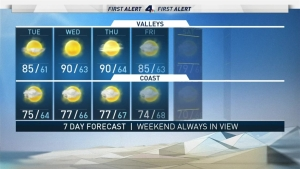 <p>&nbsp;Afternoon highs warm a near normal today, then climb above average through Thursday.</p> <p>Our warmest days will be Wednesday and  Thursday as we lose the marine layer.</p> <p>Hottest inland locations will sit near 100 briefly before cooling back down Friday- Sunday. </p>
