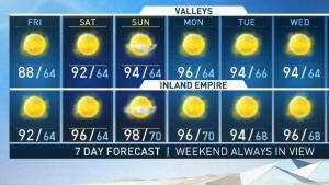 <p>We have every single beach in Southern California under a beach hazard statement from Saturday night through Tuesday morning. Shanna Mendiola has your First Alert forecast for Friday, Aug. 23, 2019.</p>