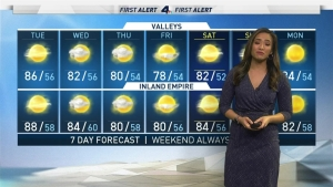 <p>Light offshore winds should help a little with the air quality. Shanna Mendiola has the forecast for Tuesday Nov. 12, 2019. </p>