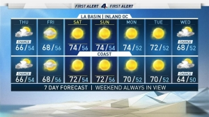 <p>Rain and snow won't be as heavy as yesterday. Shanna Mendiola has the forecast for Thursday Nov. 21, 2019.<br />  </p>
