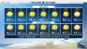 <p>After a pleasant weekend and brief cooldown, temperatures are heating up again. Shanna Mendiola has the forecast for Monday Aug. 19, 2019.</p>