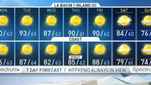 <p>Expect increasing winds throughout the week along with warm temps. Shanna Mendiola has the First Alert Forecast Oct. 21, 2019.</p>