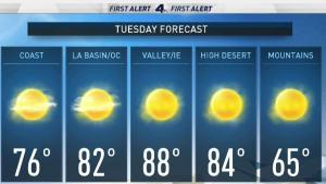 <p>Light winds and temperatures in the 70s and 80s are in the forecast. Shanna Mendiola has the forecast for Tuesday Oct. 15, 2019.</p>