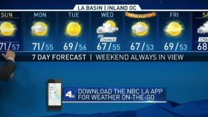 <p>We'll see some more cloud cover on Sunday and Monday. David Biggar has your First Alert Forecast on NBC4 News at 5 p.m.</p>
