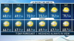 <p>The rain should be gone by Memorial Day on Monday. Fritz Coleman has your First Alert Forecast on May 26, 2019.</p>