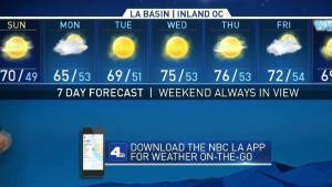 <p>It's high 60s and low 70s for the final week of fall. David Biggar has your First Alert Forecast on NBC4 News at 5 p.m. on Dec. 15, 2018.</p>