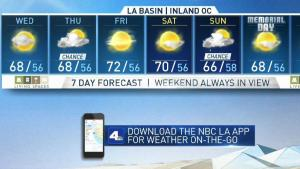 <p>A cold system coming from the north will produce rain and snow in some parts of SoCal. Anthony Yanez has your First Alert forecast for Tuesday, May 21, 2019.</p>