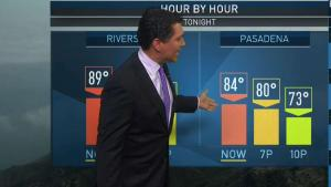 <p>The storms are starting to fizzle, the heat is going to sizzle and the humidity remains with us through Friday. Anthony Yanez has your First Alert forecast for Thursday, July 19, 2018.</p>