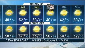 <p>The rain showers will continue Wednesday evening and start to pick up after midnight. David Biggar has your First Alert forecast for Wednesday, Jan. 16, 2019.</p>