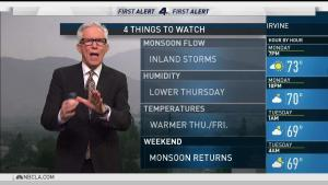 <p>Moist, unstable tropical air is blowing northward out of northern Mexico and there have been showers and thunderstorms inland all day Monday. Fritz Coleman has your First Alert Forecast on Monday, July 24, 2017.</p>
