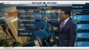 <p>A wind advisory is in effect through this evening for parts of the high desert. Wind gusts can get as strong as 45 to 55 mph. Anthony Yanez has your First Alert Forecast on the NBC4 News at 4 April 26, 2018.</p>