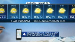 <p>It's looking like 80s all week longs, as we leave summer behind. David Biggar has your First Alert Forecast on NBC4 News at 5 p.m. on Sept. 22, 2018.</p>