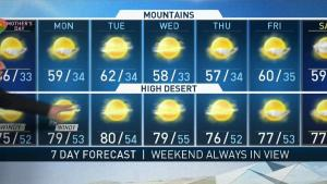 <p>It's 80s and 90s all week around LA. David Biggar has your First Alert Forecast on NBC4 News on 11 p.m. on July 21, 2018.</p>